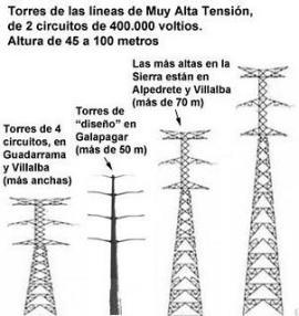 Distintos ejemplos de torres de la nuva línea eléctrica.