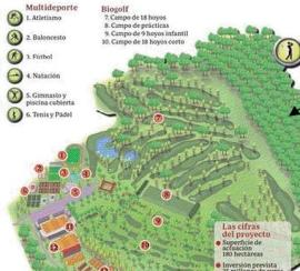 Proyecto de complejo deportivo en el Garzo.